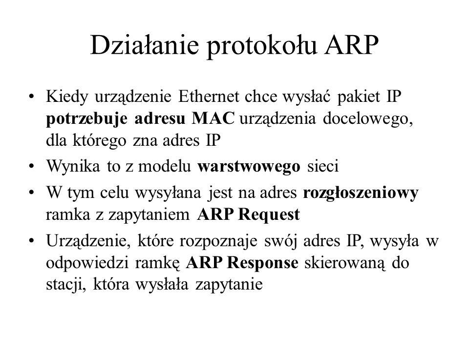 Działanie protokołu ARP Kiedy urządzenie Ethernet chce wysłać pakiet IP potrzebuje adresu MAC urządzenia docelowego, dla którego zna adres IP Wynika t