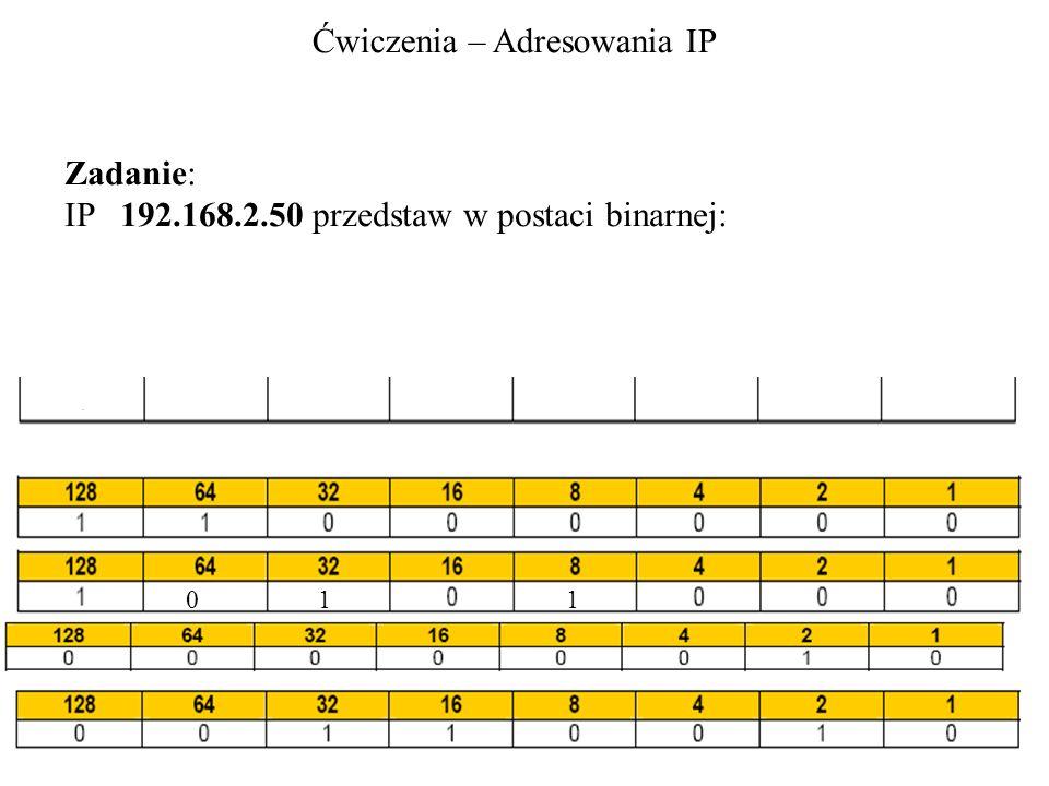Ćwiczenia – Adresowania IP Zadanie: IP 192.168.2.50 przedstaw w postaci binarnej: 011