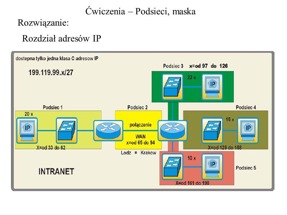 Ćwiczenia – Podsieci, maska Rozwiązanie: Rozdział adresów IP