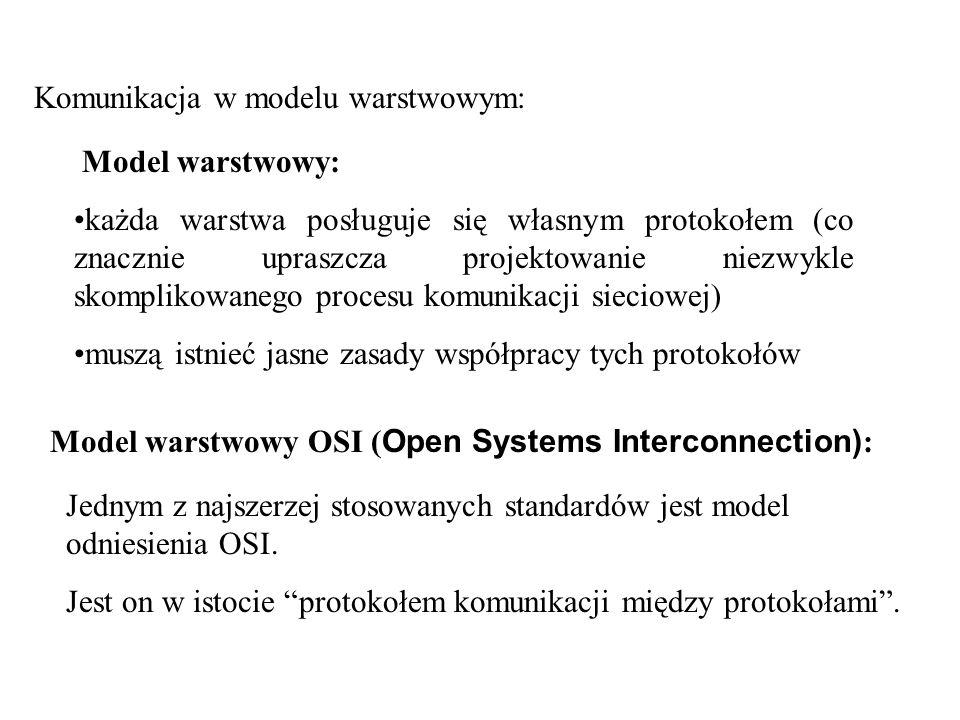Działanie protokołu ARP Kiedy urządzenie Ethernet chce wysłać pakiet IP potrzebuje adresu MAC urządzenia docelowego, dla którego zna adres IP Wynika to z modelu warstwowego sieci W tym celu wysyłana jest na adres rozgłoszeniowy ramka z zapytaniem ARP Request Urządzenie, które rozpoznaje swój adres IP, wysyła w odpowiedzi ramkę ARP Response skierowaną do stacji, która wysłała zapytanie