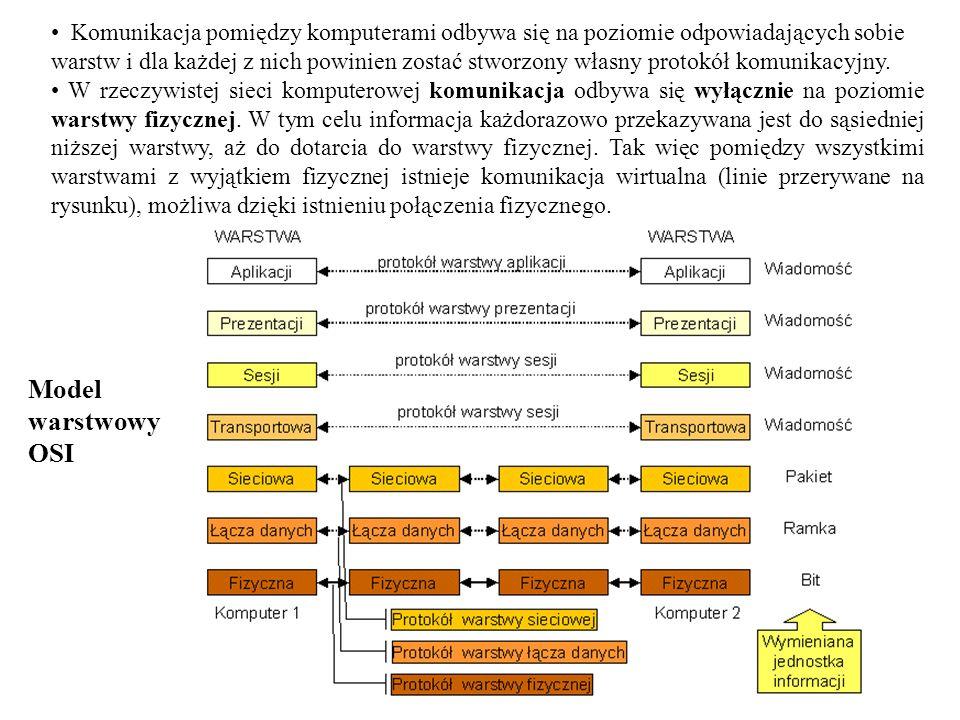 Protokół TCP/IP a model warstwowy OSI Protokół TCP/IP jest programowym protokołem komunikacji sieciowej.