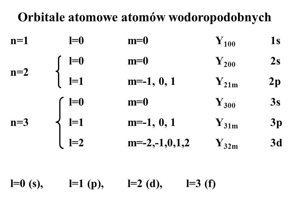 n=1l=0m=0Y 100 1s l=0m=0Y 200 2s l=1m=-1, 0, 1Y 21m 2p l=0m=0Y 300 3s n=3l=1m=-1, 0, 1Y 31m 3p l=2m=-2,-1,0,1,2Y 32m 3d l=0 (s),l=1 (p),l=2 (d),l=3 (f