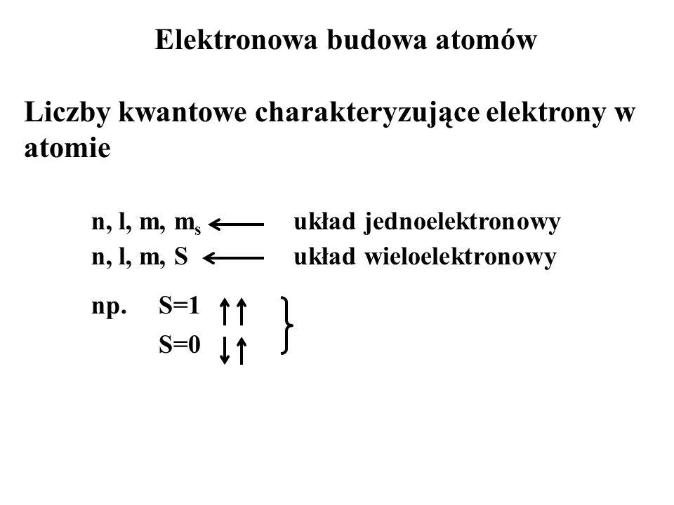 Elektronowa budowa atomów Liczby kwantowe charakteryzujące elektrony w atomie n, l, m, m s układ jednoelektronowy n, l, m, Sukład wieloelektronowy np.