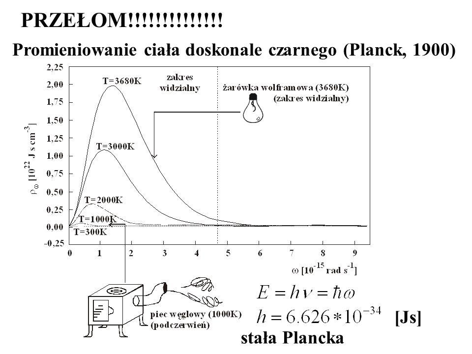 Stara teoria kwantów – korpuskularna natura promieniowania Model Bohra Ruch niejednostajny – Elektron wysyła promieniowanie gdzie n = 1, 2, 3...