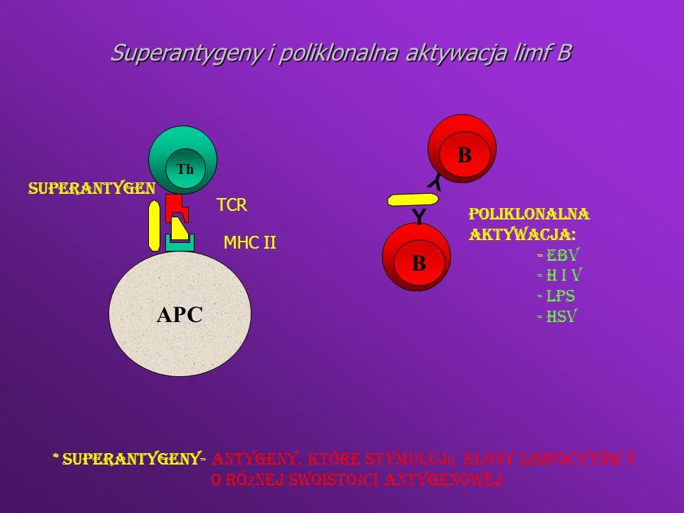 Czynniki genetyczne Geny głównego układu zgodności tkankowejGeny głównego układu zgodności tkankowej - warunkują eliminację limf autoreaktywnych w grasicy - wpływają na prezentację antygenu limfocytom T Inne geny:Inne geny: -geny kodujące TCR- -geny kodujące TCR-RZS, SLE -geny dla APO1/Fas i Fas L -geny kodujące składowe dopełniacza C2, C4 -geny kodujące składowe dopełniacza C2, C4