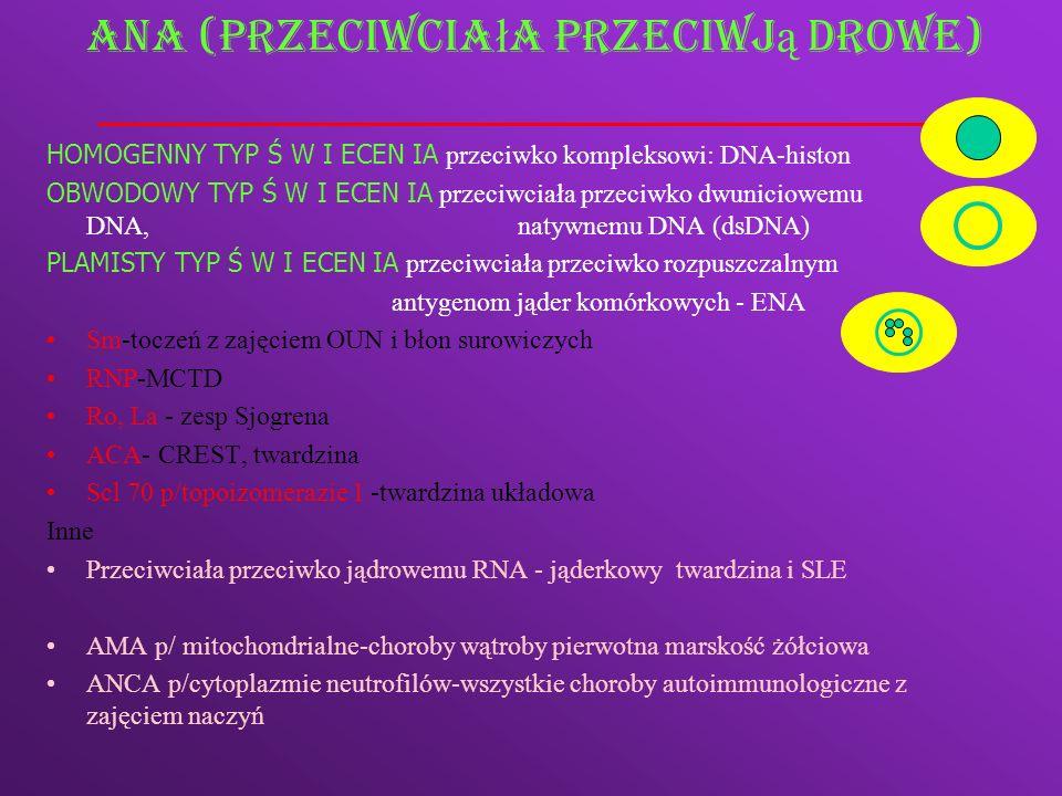 ANA (przeciwcia ł a przeciwj ą drowe) HOMOGENNY TYP Ś W I ECEN IA przeciwko kompleksowi: DNA-histon OBWODOWY TYP Ś W I ECEN IA przeciwciała przeciwko