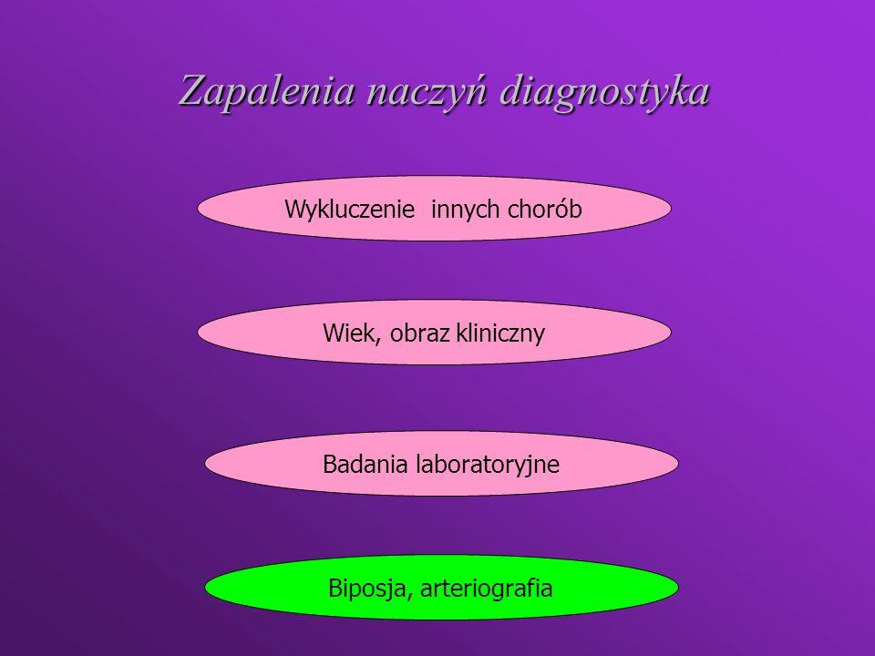 Zespół Churga Straussa - astma - eozynofilia >10% - dodatni wywiad alergiczny - mono/polineuropatia - zwiewne nacieki w RTG płuc - zmiany w zatokach - pozanaczyniowe nacieki eozynofilowe- biopsja 4 kryteria 7