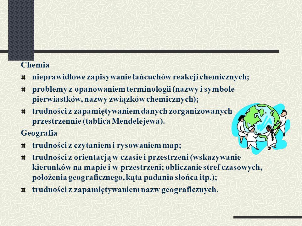 Chemia nieprawidłowe zapisywanie łańcuchów reakcji chemicznych; problemy z opanowaniem terminologii (nazwy i symbole pierwiastków, nazwy związków chem