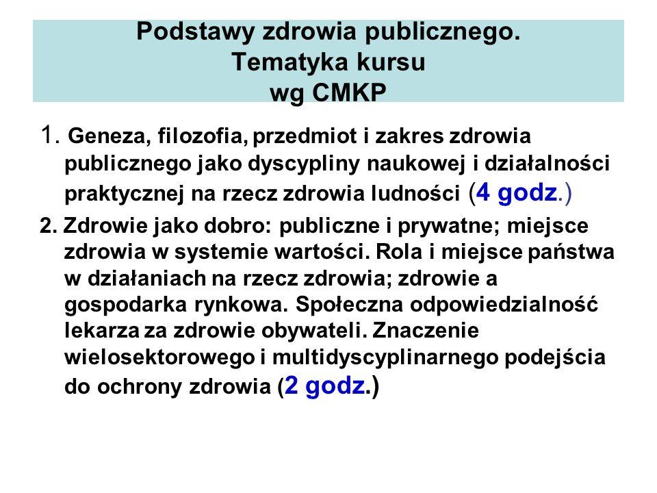 Podstawy zdrowia publicznego. Tematyka kursu wg CMKP 1. Geneza, filozofia, przedmiot i zakres zdrowia publicznego jako dyscypliny naukowej i działalno