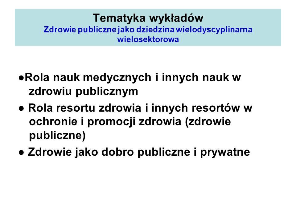 Tematyka wykładów Zdrowie publiczne jako dziedzina wielodyscyplinarna wielosektorowa Rola nauk medycznych i innych nauk w zdrowiu publicznym Rola reso