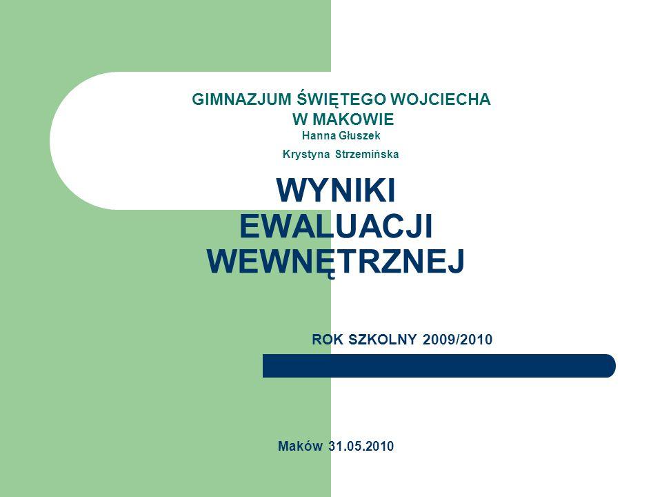 WYNIKI EWALUACJI WEWNĘTRZNEJ ROK SZKOLNY 2009/2010 Maków 31.05.2010 GIMNAZJUM ŚWIĘTEGO WOJCIECHA W MAKOWIE Hanna Głuszek Krystyna Strzemińska