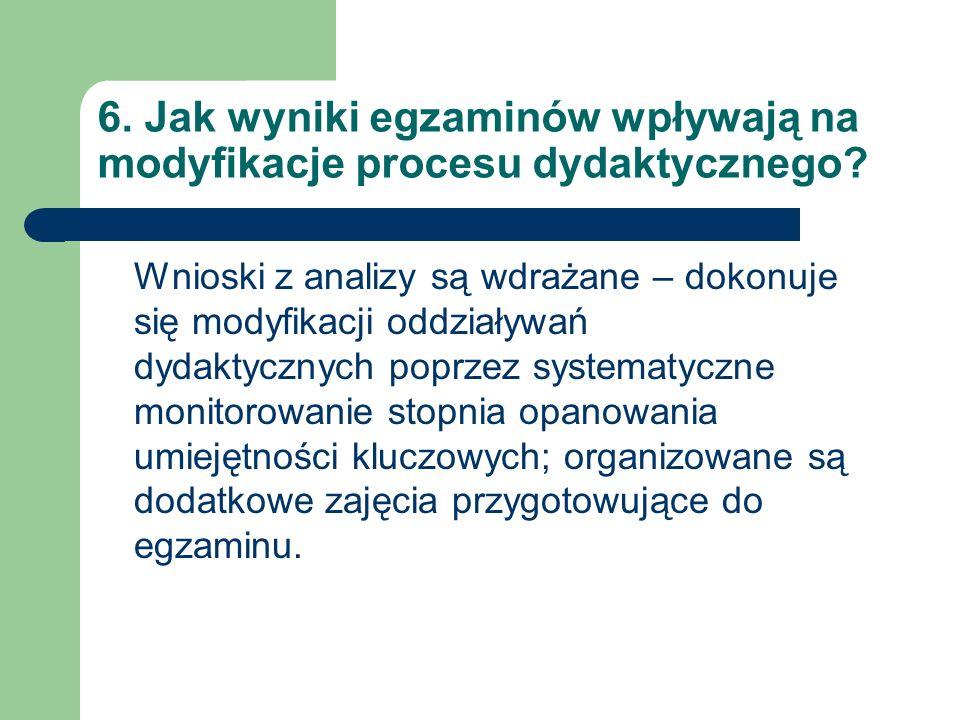 6. Jak wyniki egzaminów wpływają na modyfikacje procesu dydaktycznego.