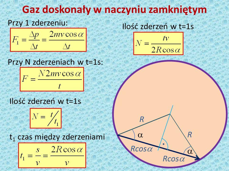 Gaz doskonały w naczyniu zamkniętym Przy N zderzeniach w t=1s:Ilość zderzeń w t=1s 1 cząsteczka Wszystkie cząsteczki