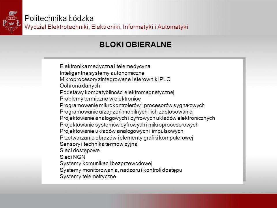 BLOKI OBIERALNE Politechnika Łódzka Wydział Elektrotechniki, Elektroniki, Informatyki i Automatyki Elektronika medyczna i telemedycyna Inteligentne sy