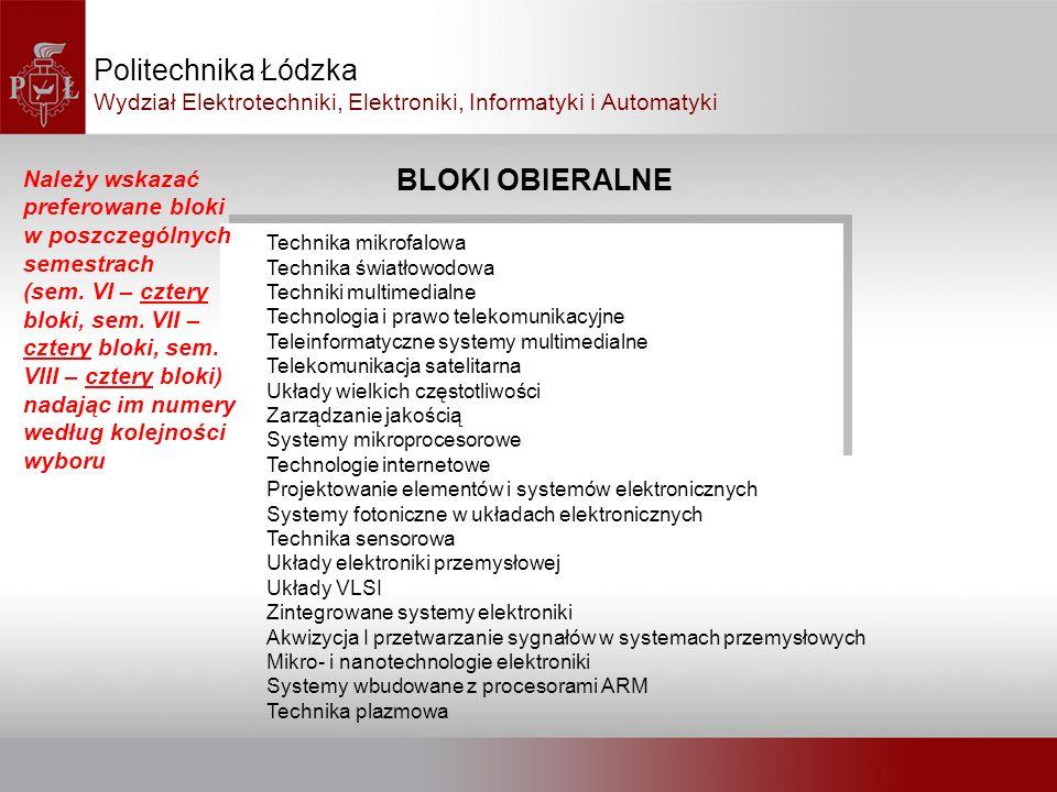 BLOKI OBIERALNE Politechnika Łódzka Wydział Elektrotechniki, Elektroniki, Informatyki i Automatyki Technika mikrofalowa Technika światłowodowa Technik