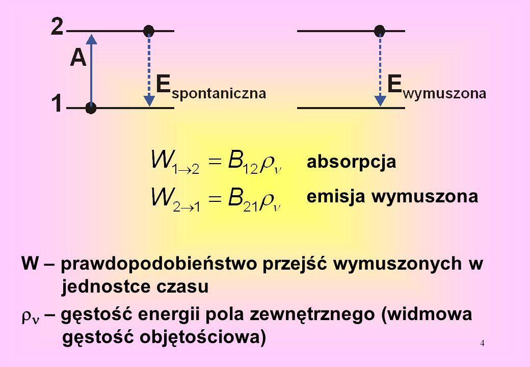 5 RÓWNOWAGA TERMODYNAMICZNA zespół cząstek kwantowych pole własnego promieniowania