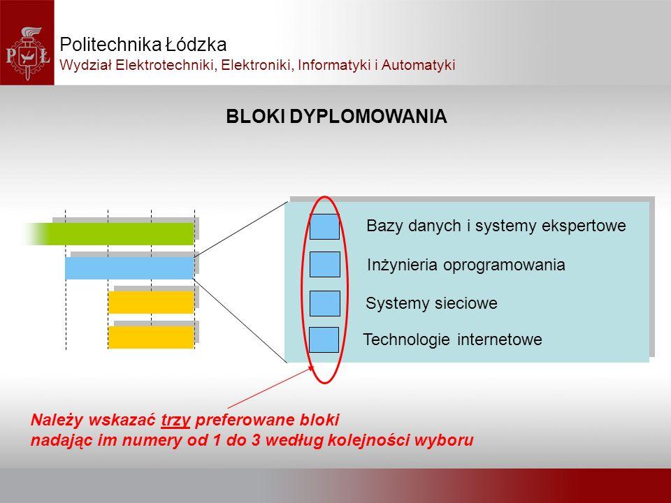 BLOKI DYPLOMOWANIA Politechnika Łódzka Wydział Elektrotechniki, Elektroniki, Informatyki i Automatyki Bazy danych i systemy ekspertowe Inżynieria opro