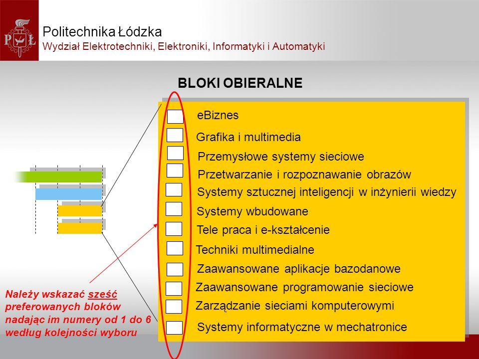 BLOKI OBIERALNE Politechnika Łódzka Wydział Elektrotechniki, Elektroniki, Informatyki i Automatyki eBiznes Grafika i multimedia Przemysłowe systemy si