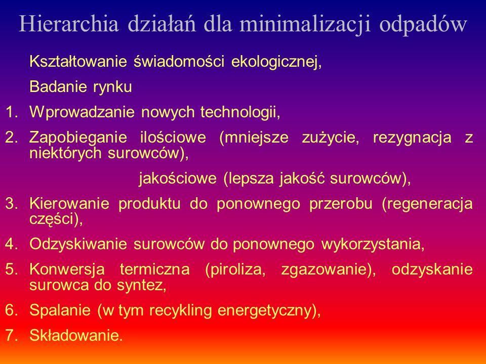 Kształtowanie świadomości ekologicznej, Badanie rynku 1.Wprowadzanie nowych technologii, 2.Zapobieganie ilościowe (mniejsze zużycie, rezygnacja z niek
