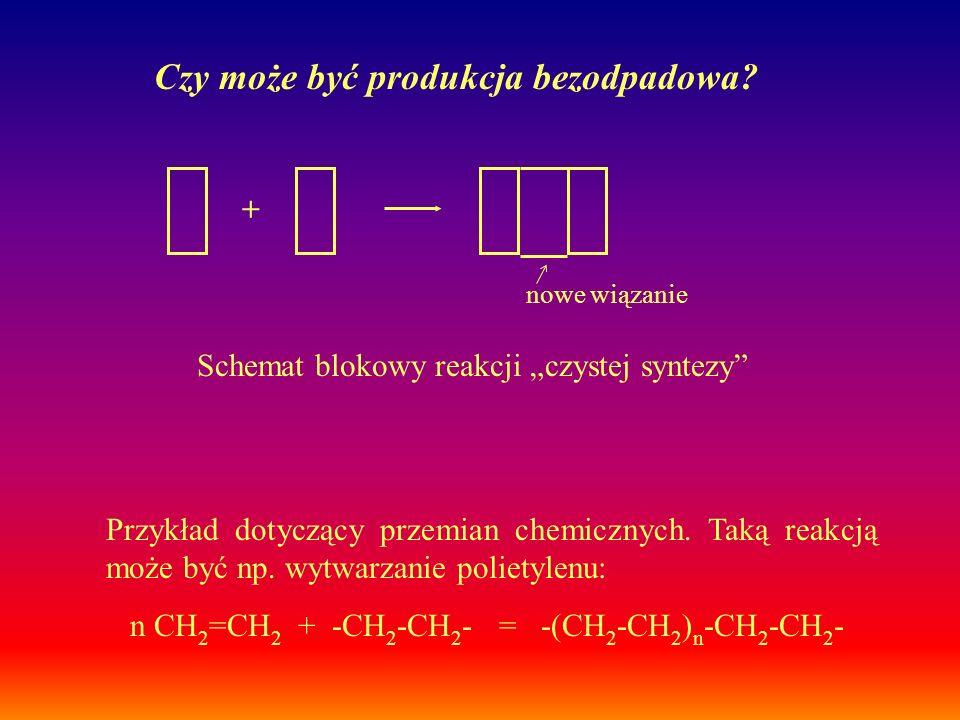nowe wiązanie + Czy może być produkcja bezodpadowa? Przykład dotyczący przemian chemicznych. Taką reakcją może być np. wytwarzanie polietylenu: n CH 2