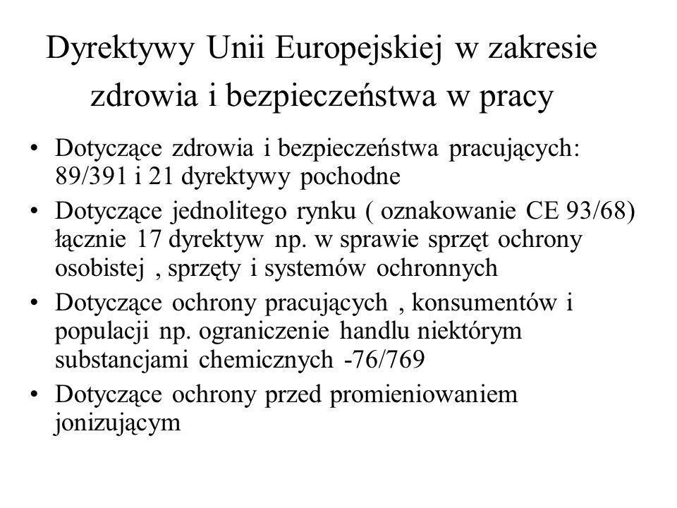 Nowy Wspólnotowy program zdrowia publicznego 2003- 2008 Trzy główne nurty działania Informacja o zdrowiu Szybka reakcja na zagrożenia zdrowotne Czynni