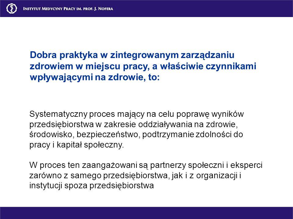 Promocja zdrowia w miejscu pracy według Deklaracji Luksemburskiej Europejskiej Sieci Promocji Zdrowia w Miejscu Pracy Zintegrowane zarządzanie zdrowie