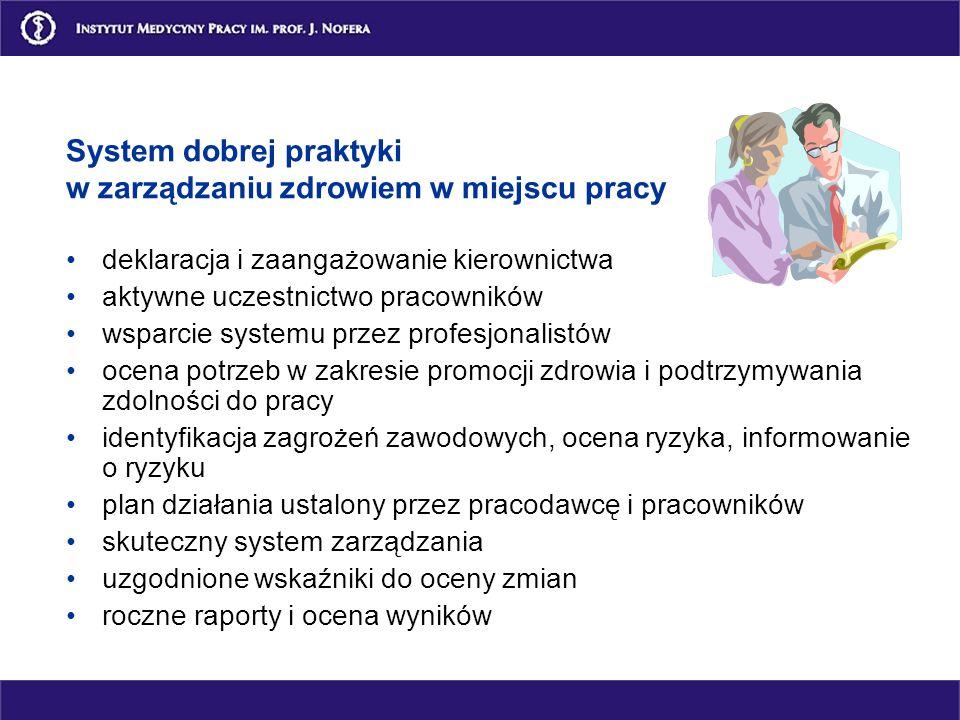 Kluczowi partnerzy w zarządzaniu zdrowiem w miejscu pracy Władze rządowe i samorządowe Instytucje ubezpieczeniowe i finansowe Pracodawcy, pracownicy i