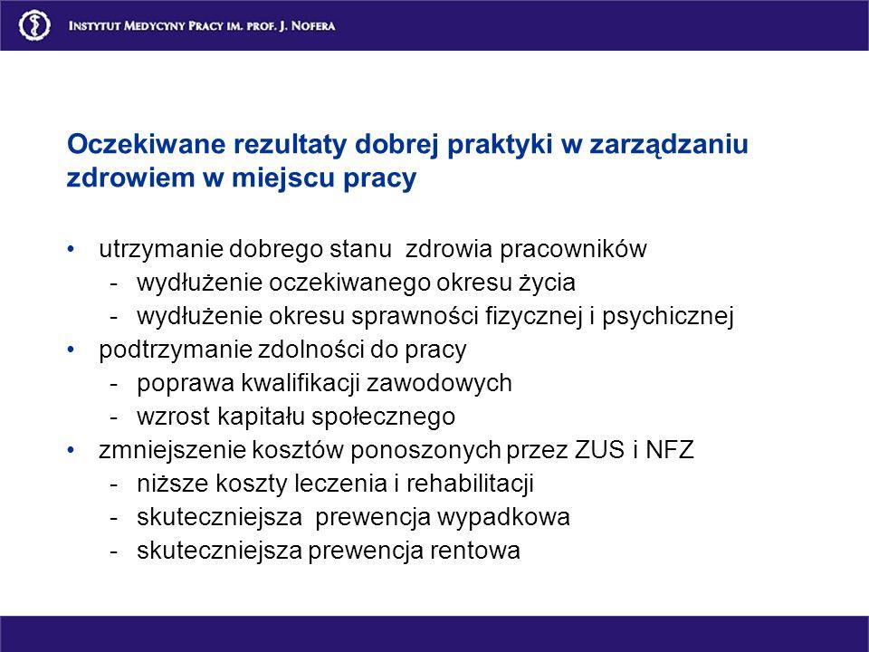 System dobrej praktyki w zarządzaniu zdrowiem w miejscu pracy deklaracja i zaangażowanie kierownictwa aktywne uczestnictwo pracowników wsparcie system
