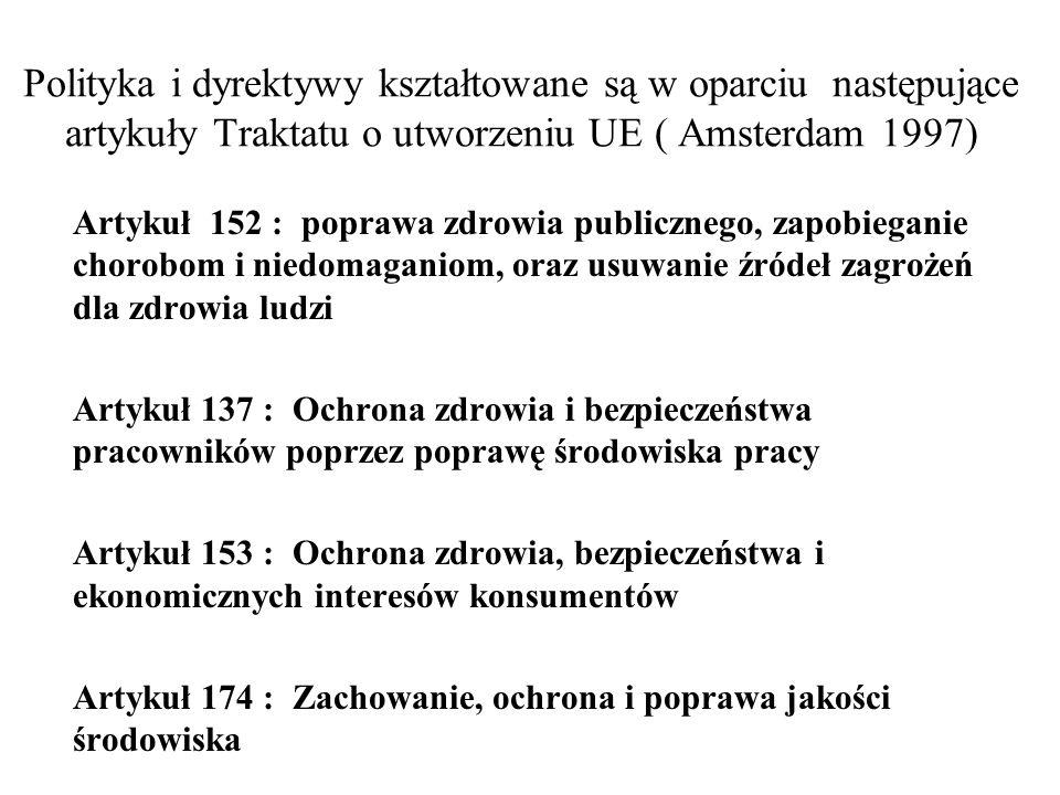 Traktat z Nicei z 2001 Art. 137 Wspólnota będzie wspierać i uzupełniać działania Państw- Członków dla poprawy środowiska pracy, aby chronić zdrowie i
