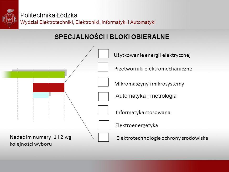 PROCEDURA PODZIAŁU Politechnika Łódzka Wydział Elektrotechniki, Elektroniki, Informatyki i Automatyki –Deklaracje należy złożyć pisemnie do 6 czerwca 2009 r.