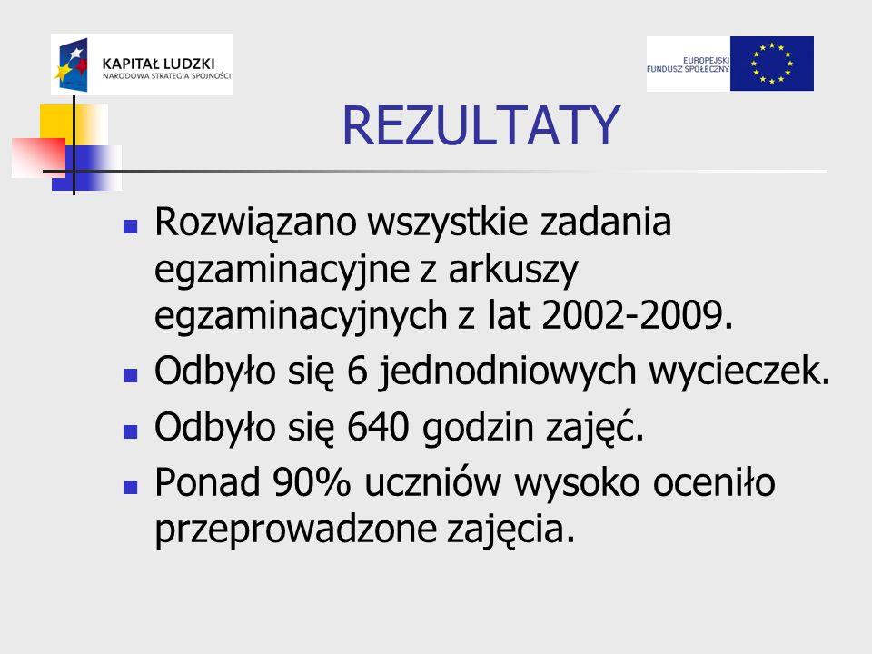 REZULTATY Rozwiązano wszystkie zadania egzaminacyjne z arkuszy egzaminacyjnych z lat 2002-2009.