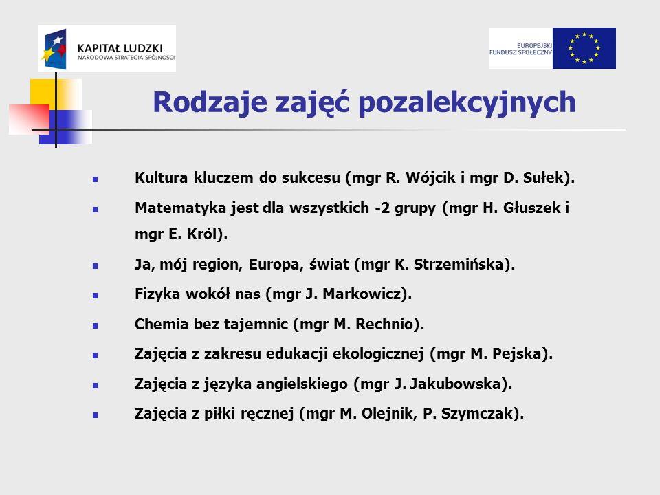 Rodzaje zajęć pozalekcyjnych Kultura kluczem do sukcesu (mgr R.
