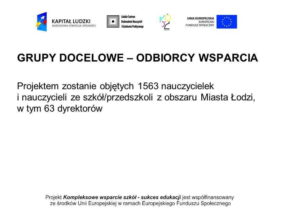 GRUPY DOCELOWE – ODBIORCY WSPARCIA Projektem zostanie objętych 1563 nauczycielek i nauczycieli ze szkół/przedszkoli z obszaru Miasta Łodzi, w tym 63 d