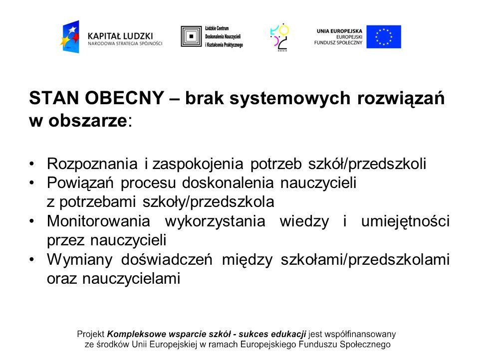 STAN OBECNY – brak systemowych rozwiązań w obszarze: Rozpoznania i zaspokojenia potrzeb szkół/przedszkoli Powiązań procesu doskonalenia nauczycieli z