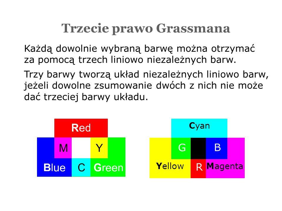 Trzecie prawo Grassmana Każdą dowolnie wybraną barwę można otrzymać za pomocą trzech liniowo niezależnych barw. Trzy barwy tworzą układ niezależnych l