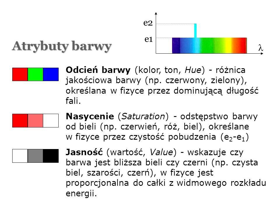 Atrybuty barwy Odcień barwy (kolor, ton, Hue) - różnica jakościowa barwy (np. czerwony, zielony), określana w fizyce przez dominującą długość fali. Na