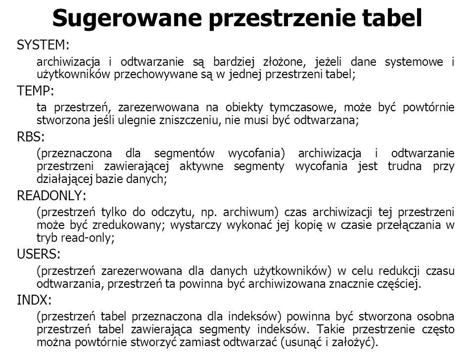 Sugerowane przestrzenie tabel SYSTEM: archiwizacja i odtwarzanie są bardziej złożone, jeżeli dane systemowe i użytkowników przechowywane są w jednej p