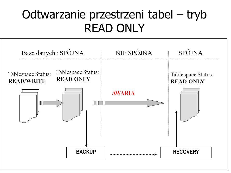 Odtwarzanie przestrzeni tabel – tryb READ ONLY Tablespace Status: READ/WRITE Tablespace Status: READ ONLY AWARIA BACKUPRECOVERY Tablespace Status: READ ONLY Baza danych : SPÓJNANIE SPÓJNASPÓJNA