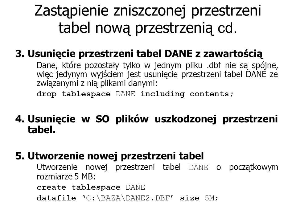 Zastąpienie zniszczonej przestrzeni tabel nową przestrzenią cd. 3.Usunięcie przestrzeni tabel DANE z zawartością Dane, które pozostały tylko w jednym