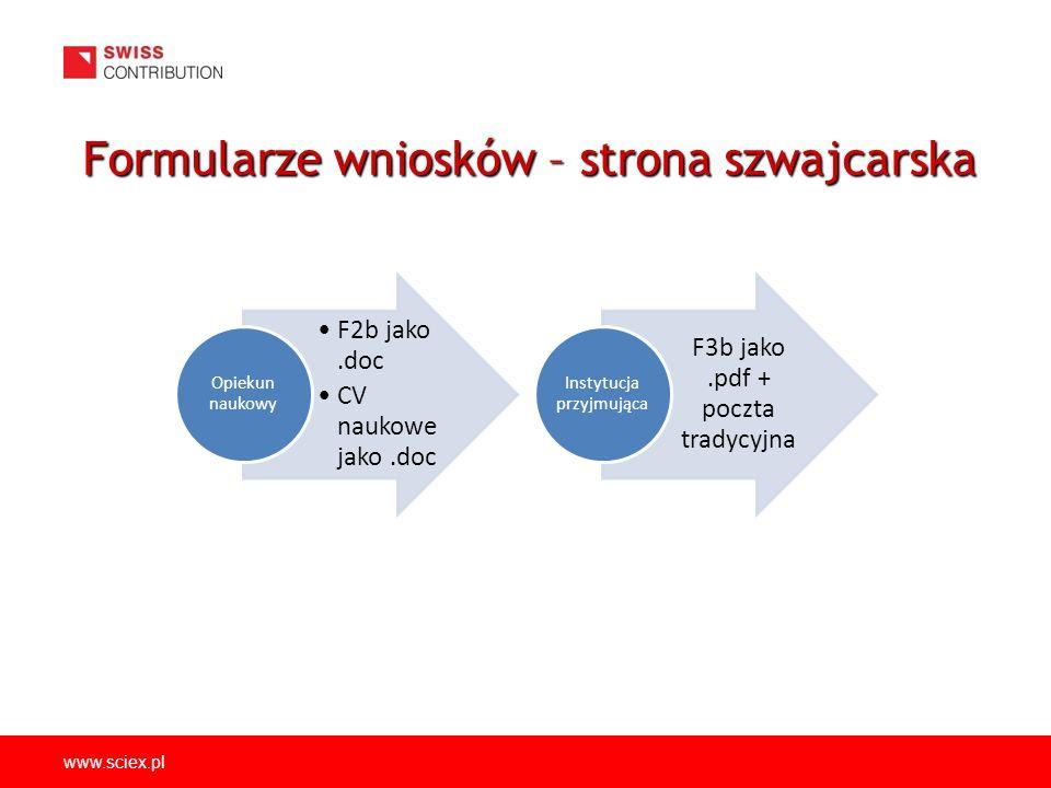 www.sciex.pl Formularze wniosków – strona szwajcarska F2b jako.doc CV naukowe jako.doc Opiekun naukowy F3b jako.pdf + poczta tradycyjna Instytucja przyjmująca