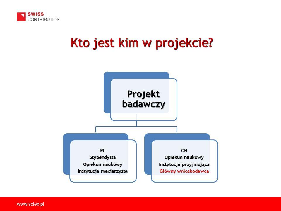 www.sciex.pl Stypendia dla doktorantów i młodych pracowników naukowych Stypendium - zatrudnienie w instytucji goszczącej w ramach umowy o pracę Transport - koszty podróży między Polską a Szwajcarią (maksymalnie 1000 CHF) oraz transport na terenie Szwajcarii (maksymalnie 1000 CHF) Badania - udział w konferencjach (w tym posiłki poza konferencją oraz koszty hotelu) - koszty publikacji (maksymalnie 500 CHF) Uprawnione koszty