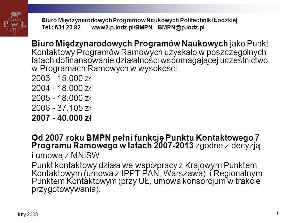 12 luty 2008 Biuro Międzynarodowych Programów Naukowych Politechniki Łódzkiej Tel.: 631 20 82www2.p.lodz.pl/BMPNBMPN@p.lodz.pl L.P6.PR - Analiza uczestnictwa polskich zespołów w programach ramowych badań, rozwoju technologii i wdrożeń, A.