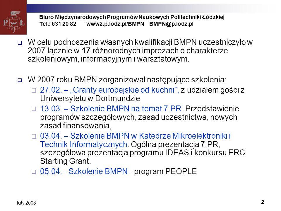 3 luty 2008 Biuro Międzynarodowych Programów Naukowych Politechniki Łódzkiej Tel.: 631 20 82www2.p.lodz.pl/BMPNBMPN@p.lodz.pl 13.04.- Konferencja inaugurująca 7.