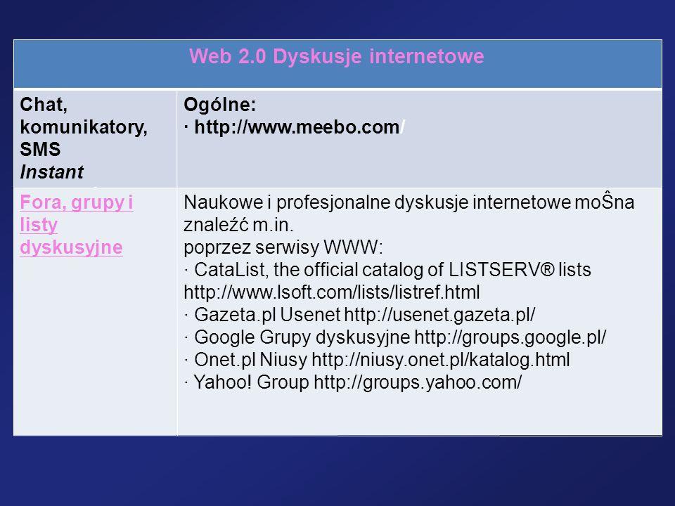 Web 2.0 Dyskusje internetowe Chat, komunikatory, SMS Instant messaging Ogólne: · http://www.meebo.com/ Fora, grupy i listy dyskusyjne Naukowe i profes
