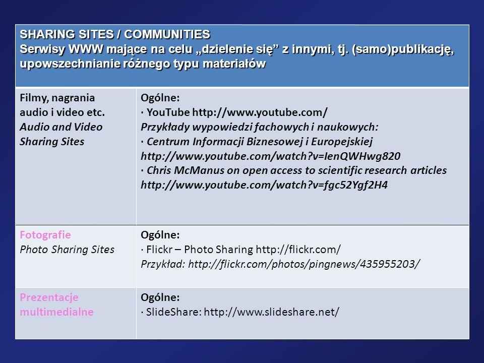 SHARING SITES / COMMUNITIES Serwisy WWW mające na celu dzielenie się z innymi, tj. (samo)publikację, upowszechnianie różnego typu materiałów Filmy, na