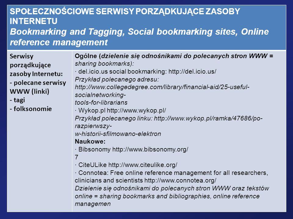 SPOŁECZNOŚCIOWE SERWISY PORZĄDKUJĄCE ZASOBY INTERNETU Bookmarking and Tagging, Social bookmarking sites, Online reference management Serwisy porządkuj