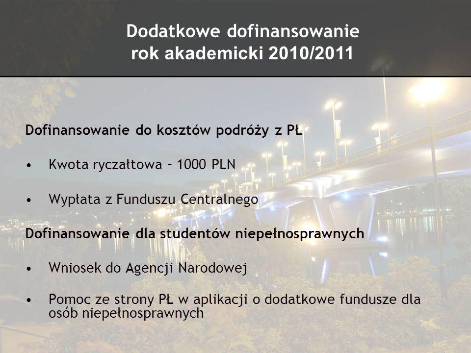 Dofinansowanie do kosztów podróży z PŁ Kwota ryczałtowa – 1000 PLN Wypłata z Funduszu Centralnego Dofinansowanie dla studentów niepełnosprawnych Wnios