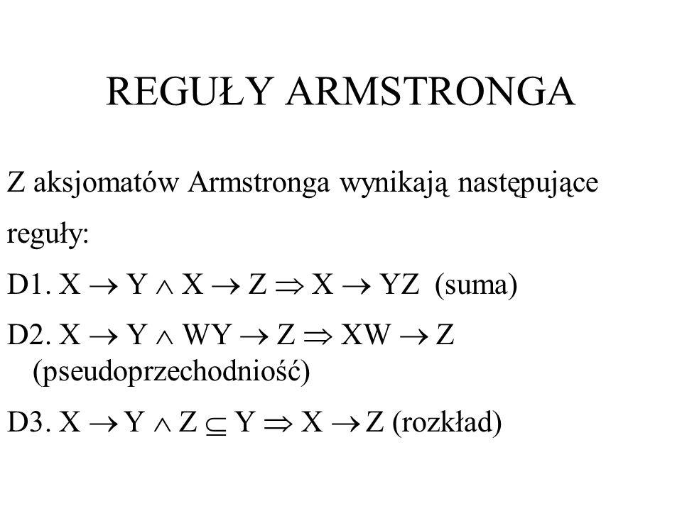REGUŁY ARMSTRONGA Z aksjomatów Armstronga wynikają następujące reguły: D1. X Y X Z X YZ (suma) D2. X Y WY Z XW Z (pseudoprzechodniość) D3. X Y Z Y X Z
