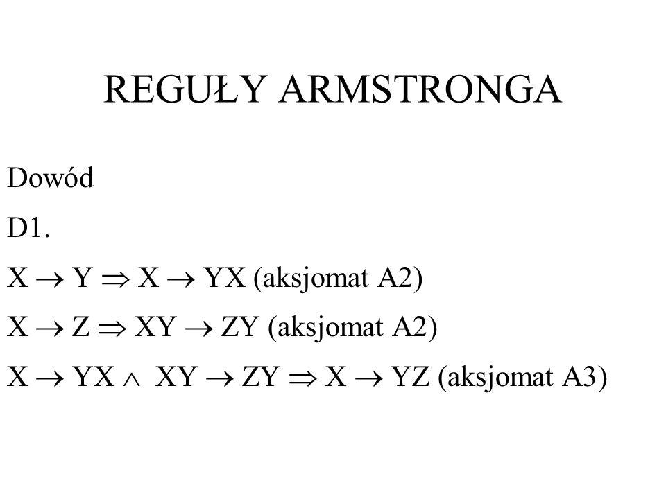 REGUŁY ARMSTRONGA Dowód D1. X Y X YX (aksjomat A2) X Z XY ZY (aksjomat A2) X YX XY ZY X YZ (aksjomat A3)