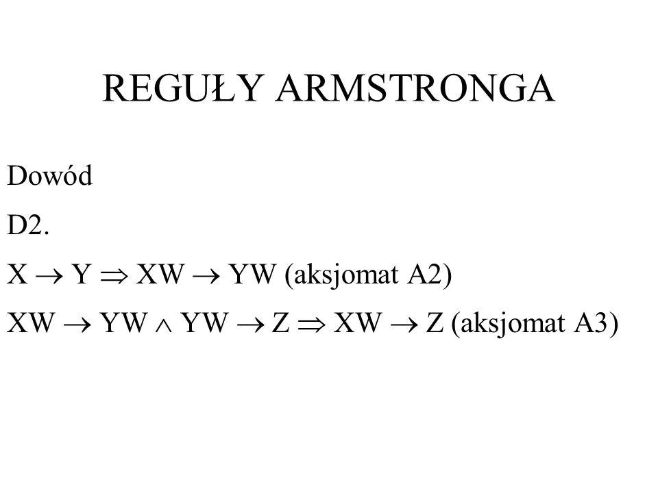 REGUŁY ARMSTRONGA Dowód D2. X Y XW YW (aksjomat A2) XW YW YW Z XW Z (aksjomat A3)